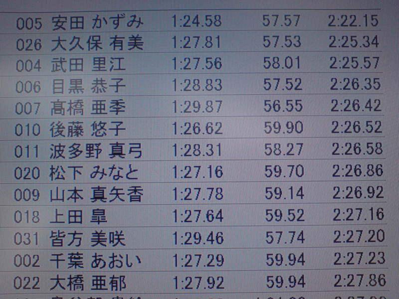 FEC雫石(<br />  コンビ)第2<br />  戦女子